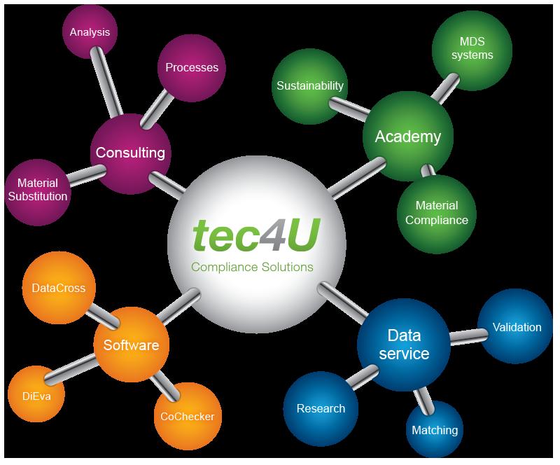tec4U-Solutions - Services